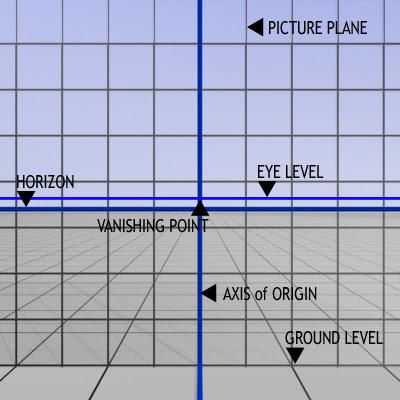 1 point perspective - basic scene setup