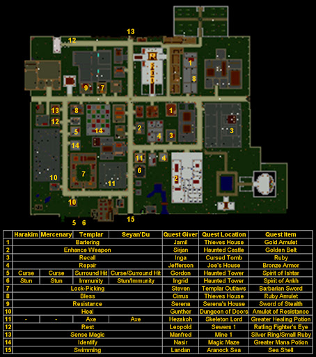 New Player Quest Map 110709_Quest%20Guide%20%28Final%29