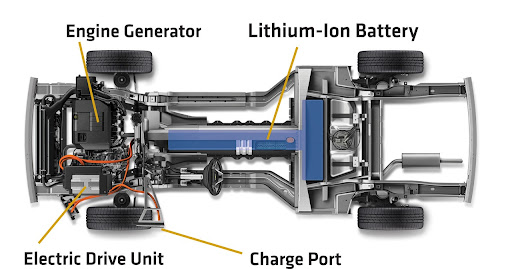 Chevrolet Volt Electric Engine, Battery