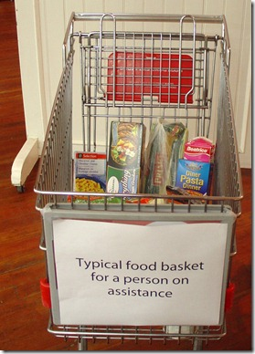 Typical food basket