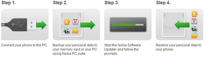 Software update process for E71 and E71x