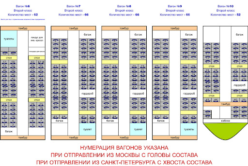 Схема расположения мест в Сапсане / Sapsan seats plan.