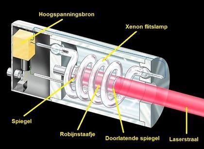 laserrobijn