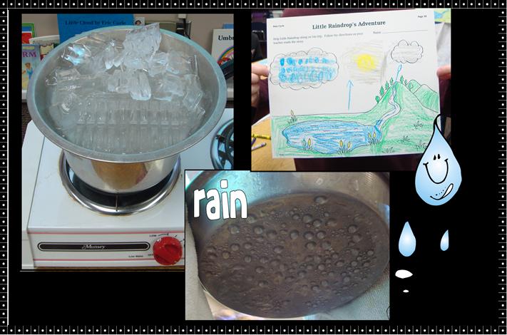 rain cycle 2