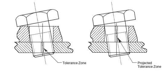 Projected Tolerance Zone