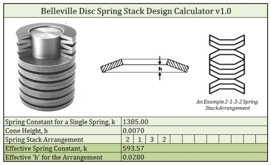 Screen Shot Belleville Disc Spring Stack Design Calculator