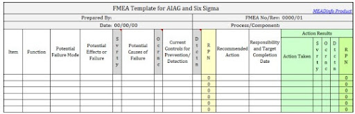 download fmea template for aiag and six sigma rh meadinfo org AIAG FMEA 4th Edition Template AIAG SPC Manual