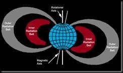 2010USFederalBudget-ConstellationProgram-NASA 5
