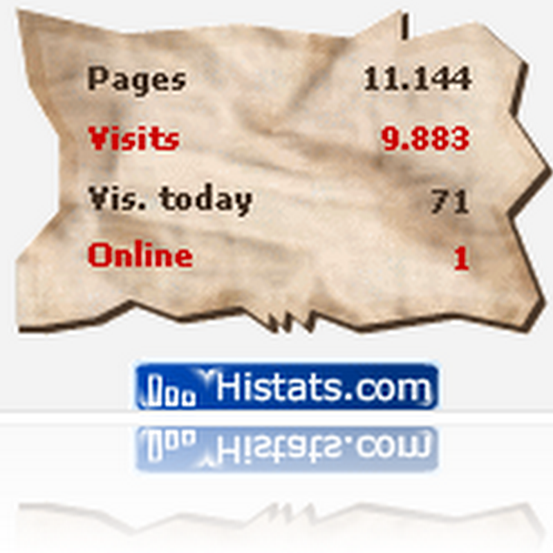 Como colocar o contador Histats no Blogger