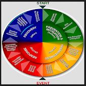 Free Management Planning APK for Windows 8