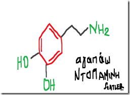 Dopamine_chemical_structure