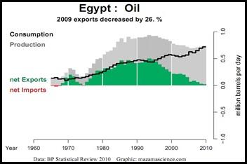 Egito_P