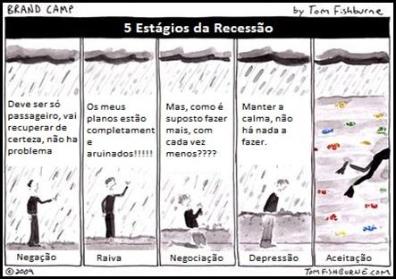 Estagios_recessão