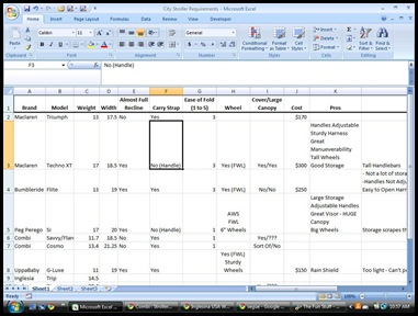 stoller spreadsheet