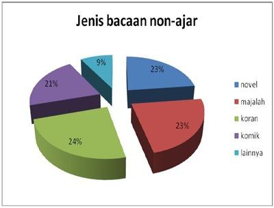grafik c