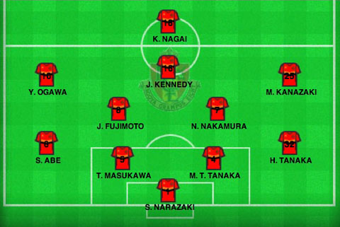 Grampus lineup vs Al Ain