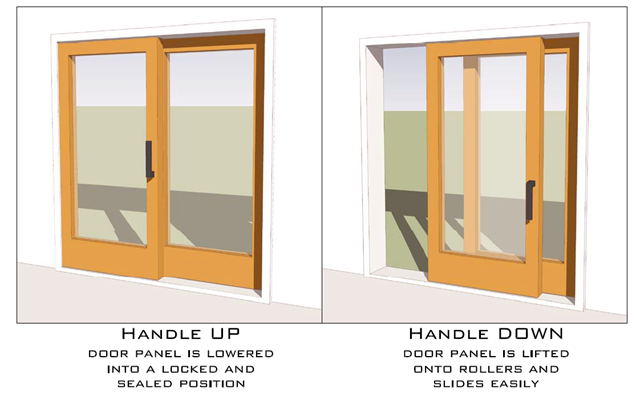 lift and slide door operation