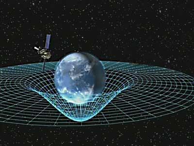 gravitáció