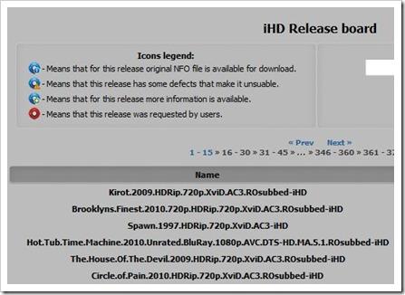 iHD release board