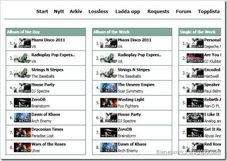 TuneSound Index