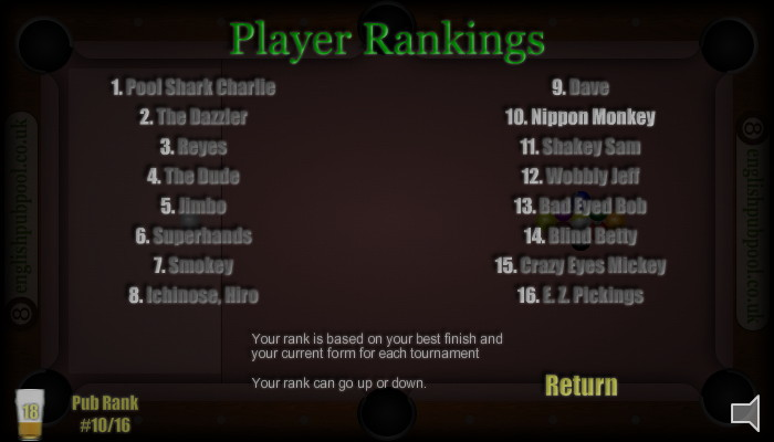 Pub Rank - American 9-Ball Pool - Screen Shot