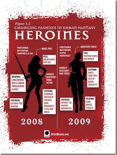 Orbit-Heroines 2008-9