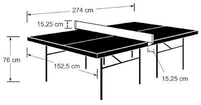 Dimenzije stola za stoni tenis