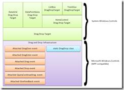 dragdropdiagram