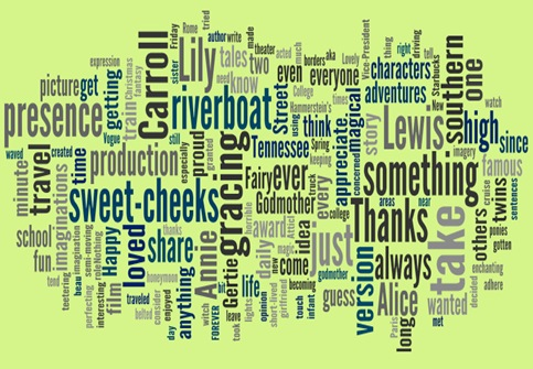 Wordle - Create - Windows Internet Explorer 212011 93053 AM.bmp