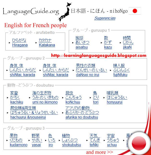 Languageguideorg Learn a Language  Share a Language