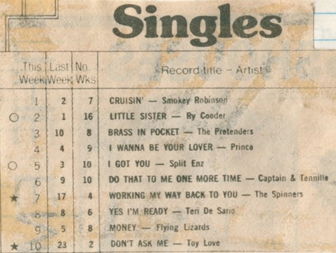 Singles chart April 1980