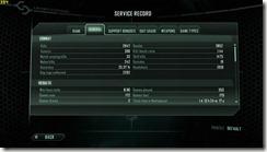 Crysis stats 2011-04-21