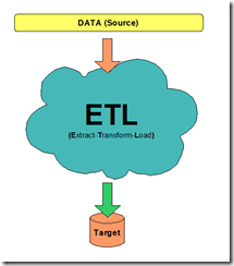 ETL_Basic