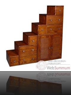 meuble escalier porte tompou