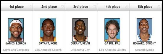 vote_NBA