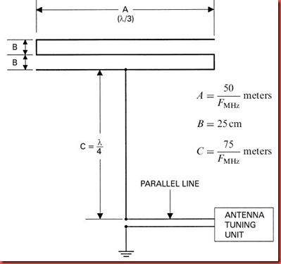 26-Linearly%20Loaded%20Tee%20Antenna
