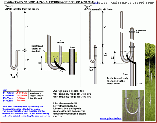 jpole-vertical antenna