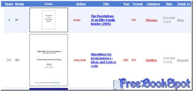 Free Books Spot