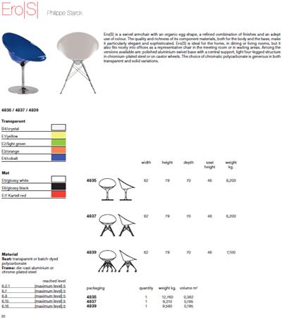 Ero|S| chair technical data sheet
