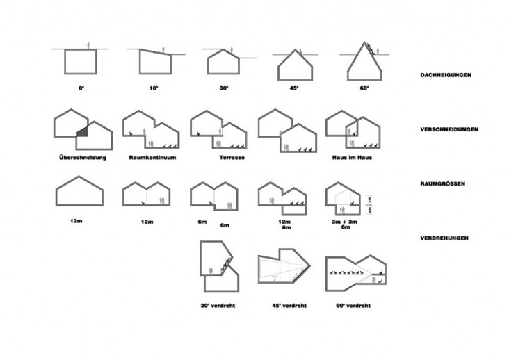 VitraHause_diagrama