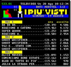 """Televideo RAI - """"I più visti"""": JULIA al 4° posto su Rai3"""