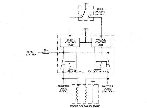 Central door locking circuit (transistorized control).  sc 1 st  In Depth Tutorials & Window Winding and Central Door Locking (Automobile)
