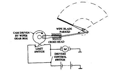 windscreen wipers and washers automobile two speed wiper motor circuit limit switch to give self switching action