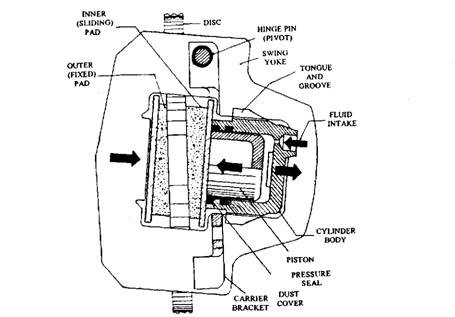 Wiring Diagram 90 Chevy on jeep cherokee alternator wiring diagram