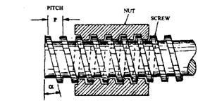 Screw and nut steering gear mechanism.