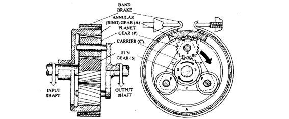 Jaguar Xj6 Xj12 Xjs 1975 77 Drive Axles as well Glosario español Inglés de la bicicleta together with Gears as well US7270296 likewise US5544862. on compound gear drawing