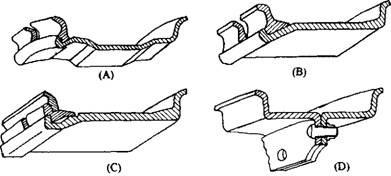 Detachable rims. A. Semi-drop-centre two-piece rim. B. Wide-base two-piece rim. C. Wide-base Three-piece rim. D. Divided flat-base rim.