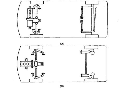 vehicle components attachment and location automobile rh what when how com
