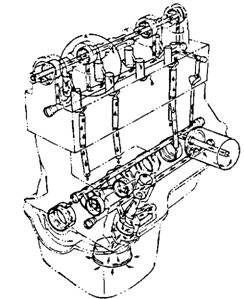 An engine's lubrication system (lubrication of the valve train outlined with A).