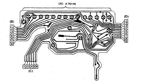 Printed circuit board for instrument-panel.